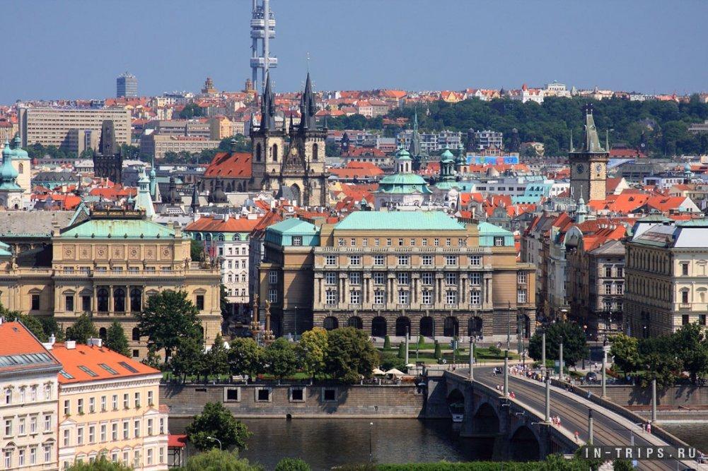 Городские районы Праги.