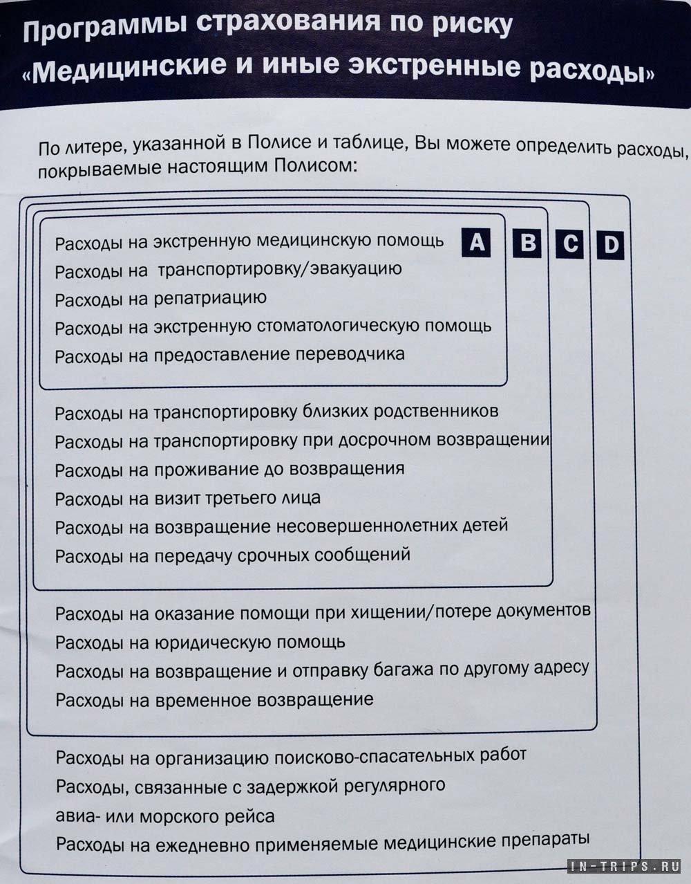 Медицинская страховка для выезда зарубеж санкт-петербург медицинская сантехника в санкт-петербурге